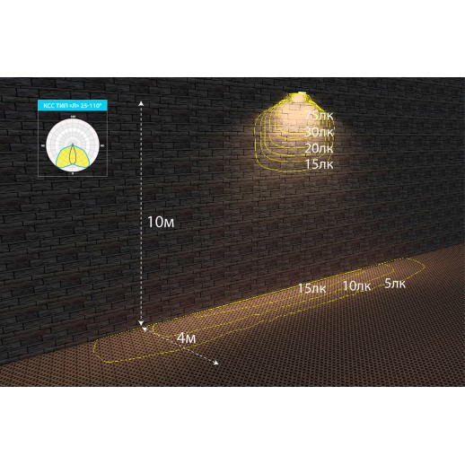 LED luminaire OPTIMA ACCENT (UWO) 18 W
